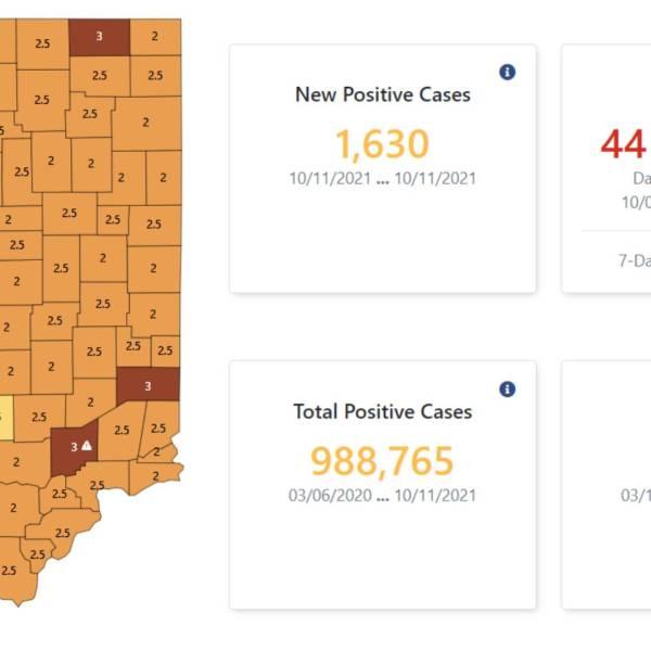 Indiana COVID-19 update
